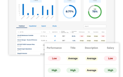 Tracking your jobs' performance; turn insights into actions